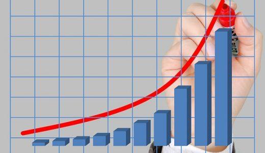 企業型確定拠出年金の運用成績(2007年~2017年)。コツコツ運用で資産は増える。