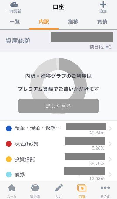 マネーフォワード画面 口座内訳